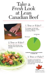 Canada Beef Poster: Take a Fresh Look at Lean Canadian Beef